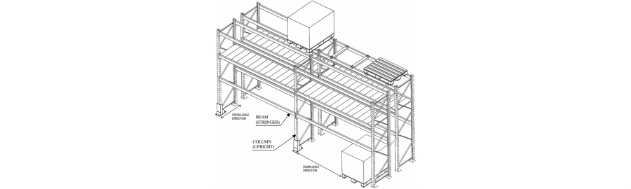 Pallet rack calculator pallet racking warehouse equipment home pallet rack calculator pallet racking warehouse equipment ccuart Gallery